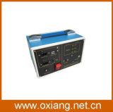 DC Solar Energy Portable Solar Generator