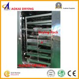 Small Temperature Tolerance Drying Oven