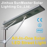 Free Sample All in One Integrated Solar LED Street Light
