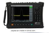 4024D/E/F/G Handheld Spectrum Analyzer, 9kHz~20GHz/26.5GHz/32GHz/44GHz