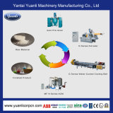 Automatic Powder Coating Production Line