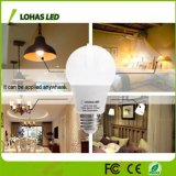 Lohas LED Light Bulbs 60 Watt Equivalent (9W) Cool White General Purpose A19 LED Bulbs, E27 Base