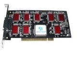 Macro-Video DVR Card (NV7008)
