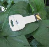 Fashion Mini USB Flash Drive USB Memory