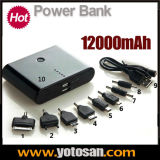 12000mAh Portable Power Bank Charger External Battery for Mobile Phones