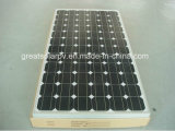 200W Mono Solar Panel with Excellent Efficiency From Chinese Manufacture