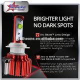 Auto LED Headlamps for Honda Car, LED Headlight for Car, LED Headlight, LED Auto Lamps