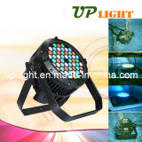 High Performance Edison Waterproof LED PAR Light