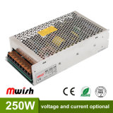 Mini Size 250W Switching Power Supply