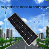 40W Sensor LED Lighting Solar Street Lights