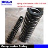 Big Spring Huge Spring Metal Spring Compression Spring
