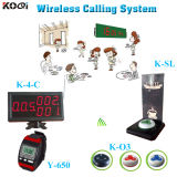CE Approved 433.92MHz Table Ordering System