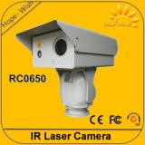Security Scanner IR Laser Camera