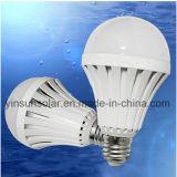 12W LED Bulb for Emergency Bulb