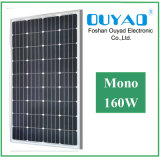 High Efficiency Mono Solar Module Kits 160W From China Supplier