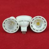 New Design 5W LED Spotlight Price