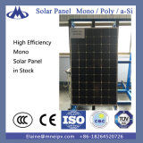 Quality 250W Poly Solar Panel PV Cell From Factory