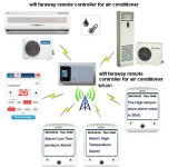 Smart Mobile APP Faraway Remote Controller for Air Condition by GSM or WiFi