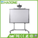 96000 Resolution Ratio Interactive Writing Glass Whiteboard