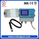 Online Industrial Digital Multifunction pH/Orp Meter