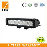 High Power Mini CREE 20W LED Light Bar for Jeep