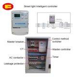 LED Street Light Intelligent Controller