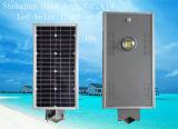 Outdoor Solar Street Light Pole Manufacturer