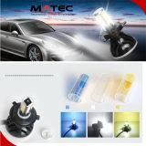 Automobiles & Motorcycles LED Headlight COB H4 H7 H11 9004/5/6/7