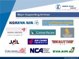 Air Freight From China to Eastern Asia