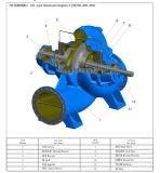 Sanlian/Kubota Brand Split Casing Centrifugal Pump