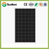 High Efficiency 250W Poly Crystalline PV Solar Panel