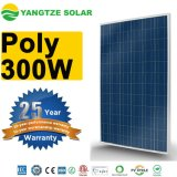 Ce ISO TUV UL Certificates Byd 12V 300W Solar Panel Camping
