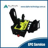 Mining Visual Range Radio Remote Controls System
