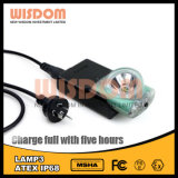 Outdoor Rechargeable LED Mining Cap Lamp/Headlamp