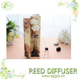 Indoor Room Home Gift Customize Perfume Set