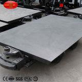 China Coal Mpc Mining Flat Rail Wagon