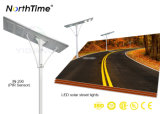 LED Solar Street Lamp 4 Rainy Days Lighting Time Sensor Control