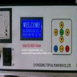 Insulating Oil Dielectric Strength Tester (IIJ-II)