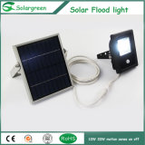 3-5 Cloudy Days Back up 10W LED Solar Motion Light