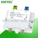 FTTH Network Fiber Optical Mini Node Receiver