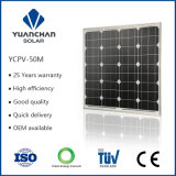 Tempered Glass 50 Watt Monocrystal Solar Could Operate in High Temprature Panel in Yiwu
