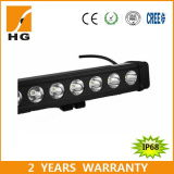 New High Quality Single Row Offroad CREE LED Driving Light