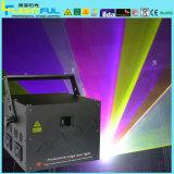 4.5W RGB 40k Scanner Animation Club Laser Show