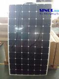 20% High Efficiency Marine Use Semi Flexible Solar Panel with USA Sunpower Cells