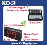 Restaurant Service Menu Call Service System