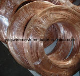 Red Copper Wire