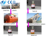 Recycle Waste Rubber to Oil Recycling Project (DY-10)