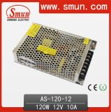 Small Size 120W 12VDC Power Supply for LED Strip Lighting