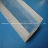 Engineering Plastic Transparent PMMA Plate