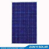 CE & TUV Polycrystalline Silicon Solar Panel (170W-180W--190W-200W)